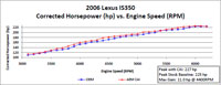 Dyno Chart for Lexus IS350 3.5L Air Intake 41-1402C/P